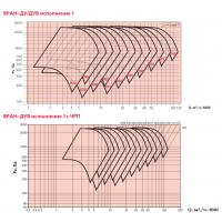 Вентилятор радиальный ВЕЗА ВРАН-ДУ/ДУВ-40